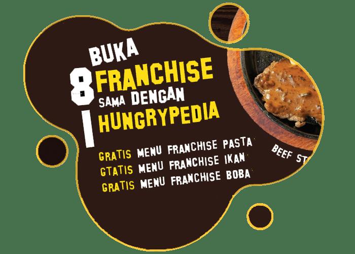 franchise kuliner